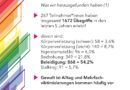 LAG Queeres Netzwerk Sachsen stellt erste Studie zu Gewalterfahrungen von LSBTTIQ* in Sachsen vor